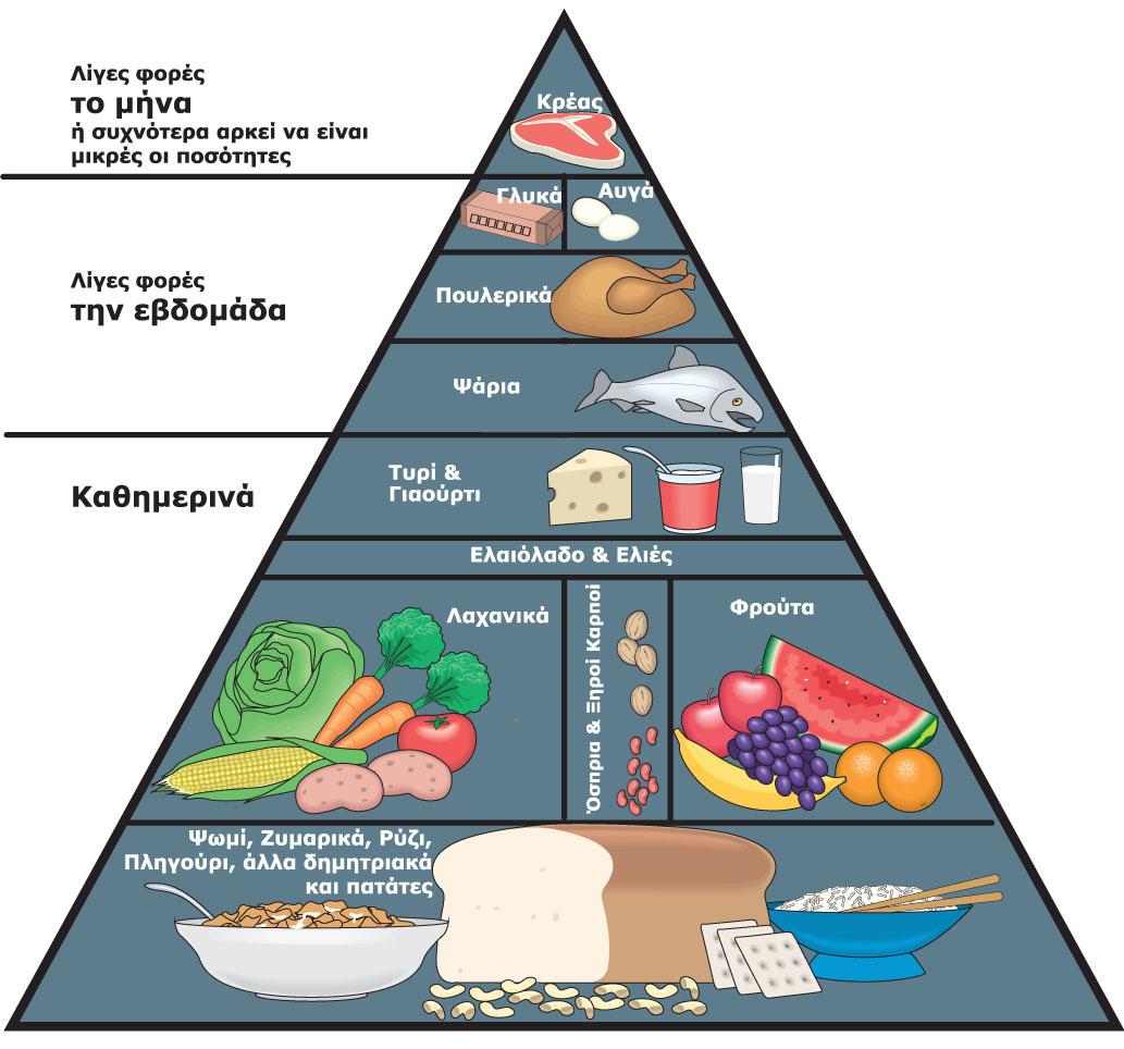 mediteranean_diet1