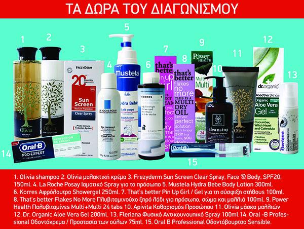 neos-kalokairinos-diagonismos-advance-pharmacies-dwra