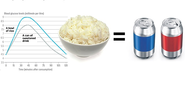 Διαβήτης: το ρύζι που τρώμε είναι πιο επιβλαβές από τα αναψυκτικά