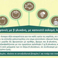 Συνδυάστε φρυγανιές με β γλυκάνη, καπνιστό σολομό, λεμόνι και πιπέρι