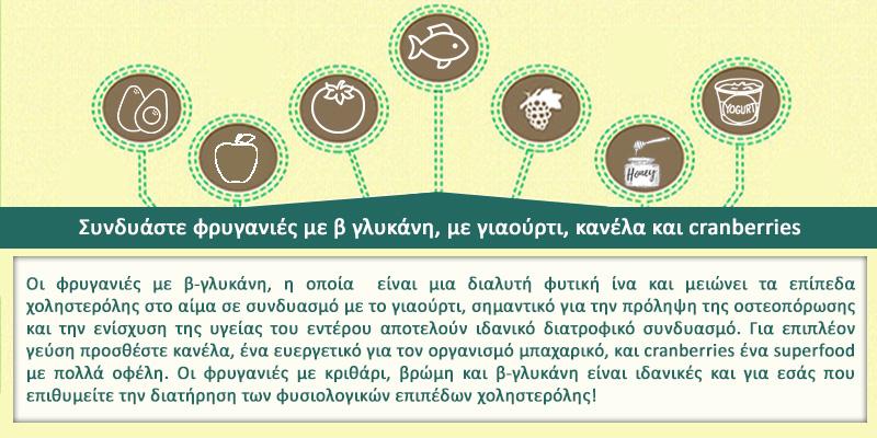 tip-diatrofikos-syndyasmos-fryganies-papadopoulou-mar17-tip2