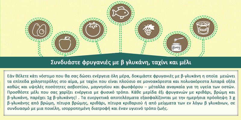 tip-diatrofikos-syndyasmos-fryganies-papadopoulou-ian17-tip4
